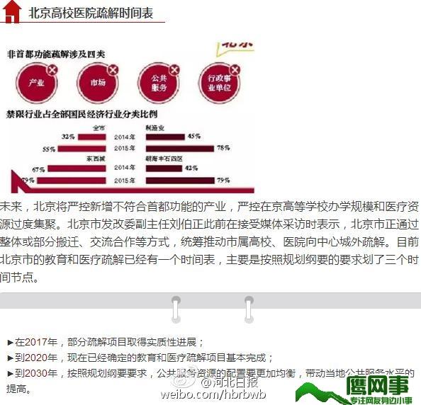 北影、北邮、北京协和等多所高校医院将迁往河北北戴河