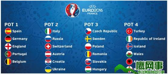 2016法国欧洲杯冠军预测 就在这几个队产生